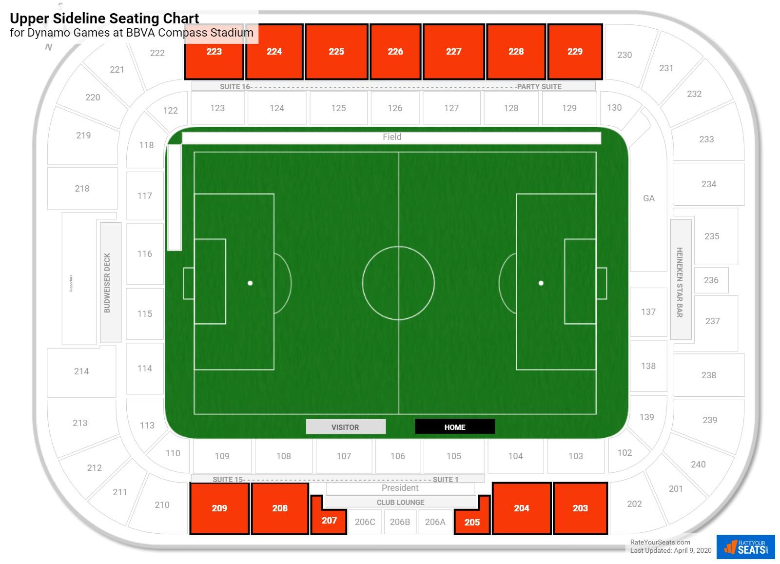 Bbva Compass Stadium Seating Guide Rateyourseatscom