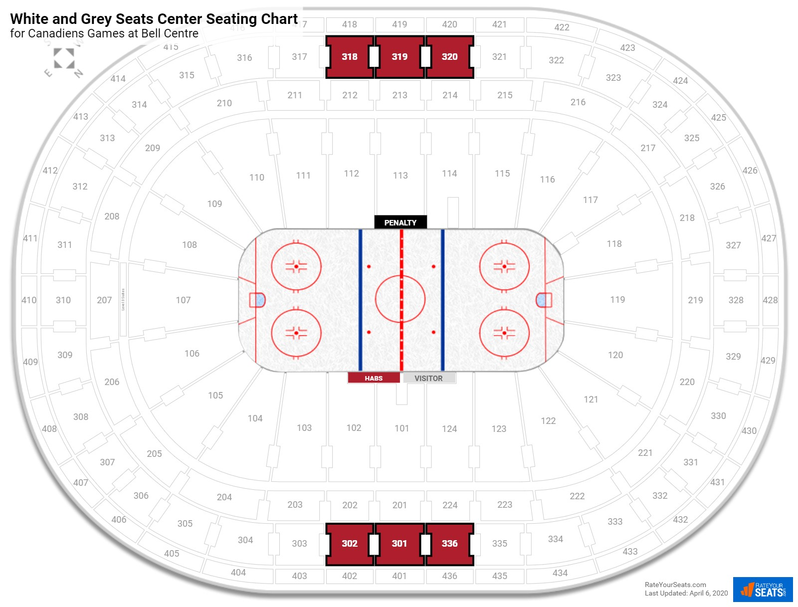 Bell Centre 300 Level Center seating chart