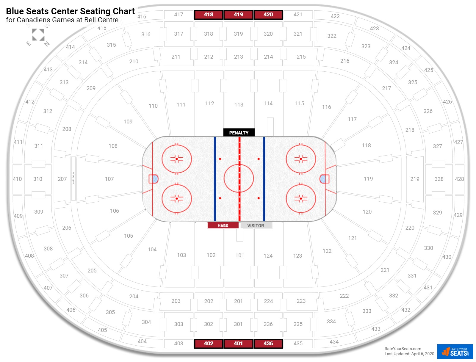 Bell Centre 400 Level Center seating chart