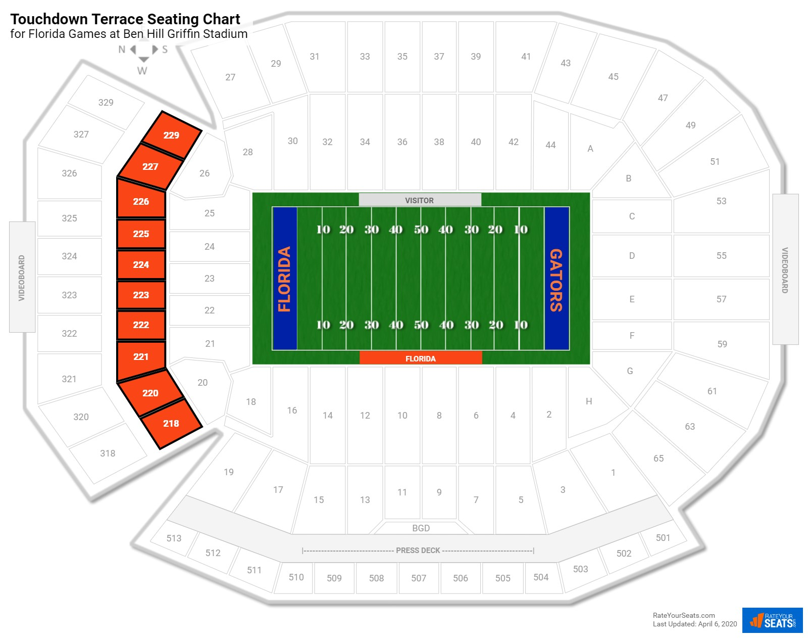 Ben Hill Griffin Stadium Touchdown Terrace seating chart