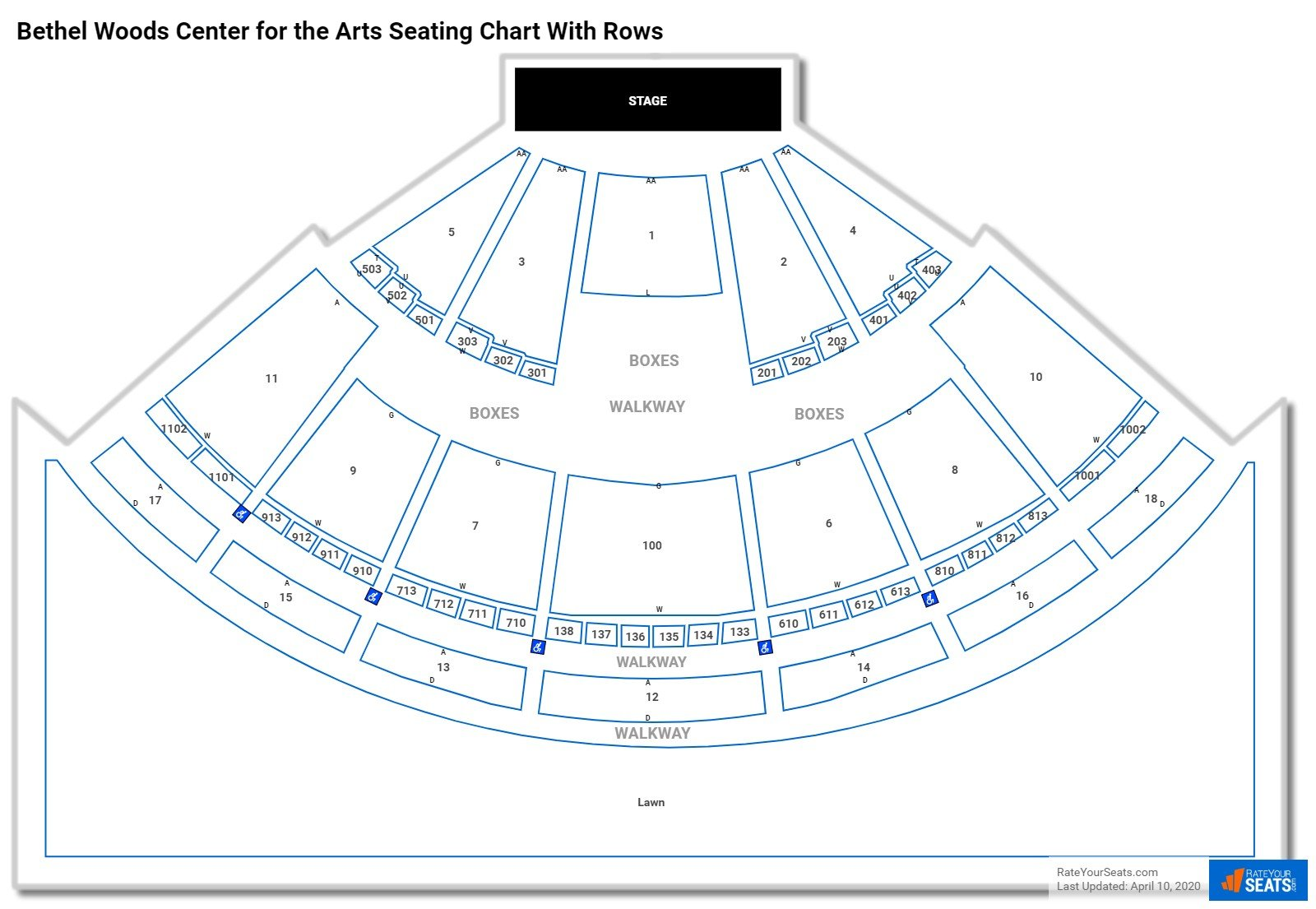 Bethel Woods Center for the Arts seating chart with rows