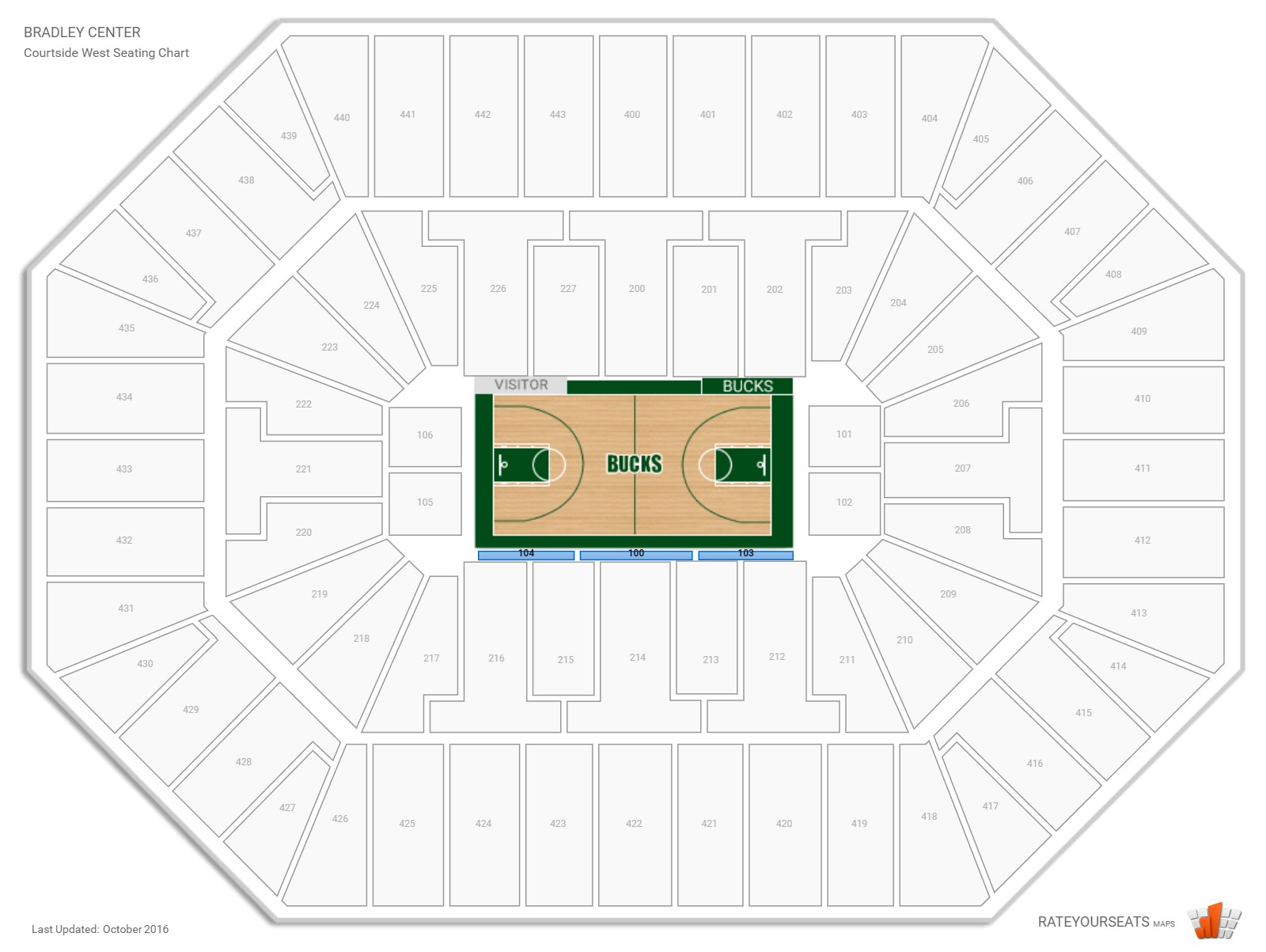 Bradley Center Courtside West seating chart