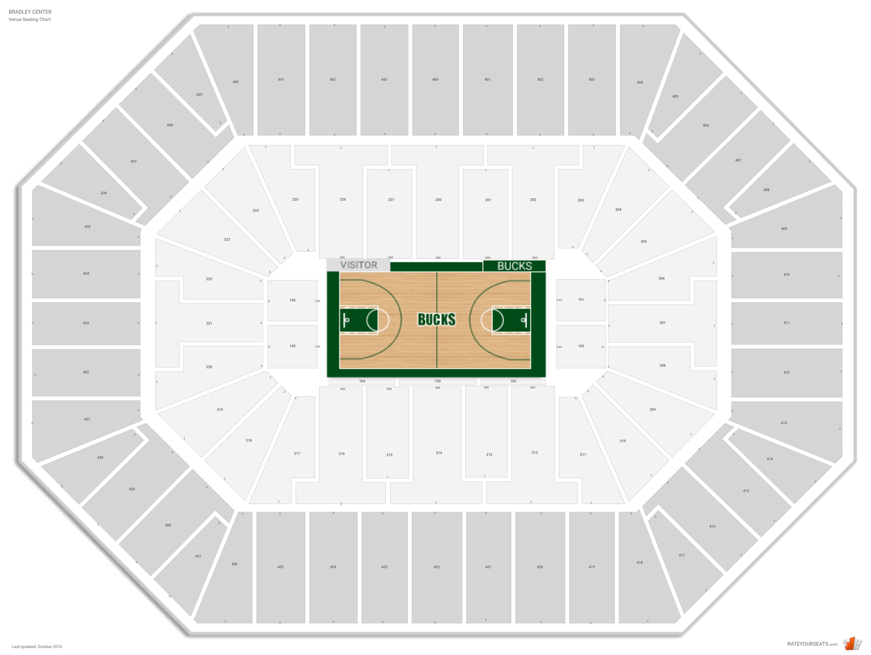 Bradley Center Seating Guide Rateyourseatscom
