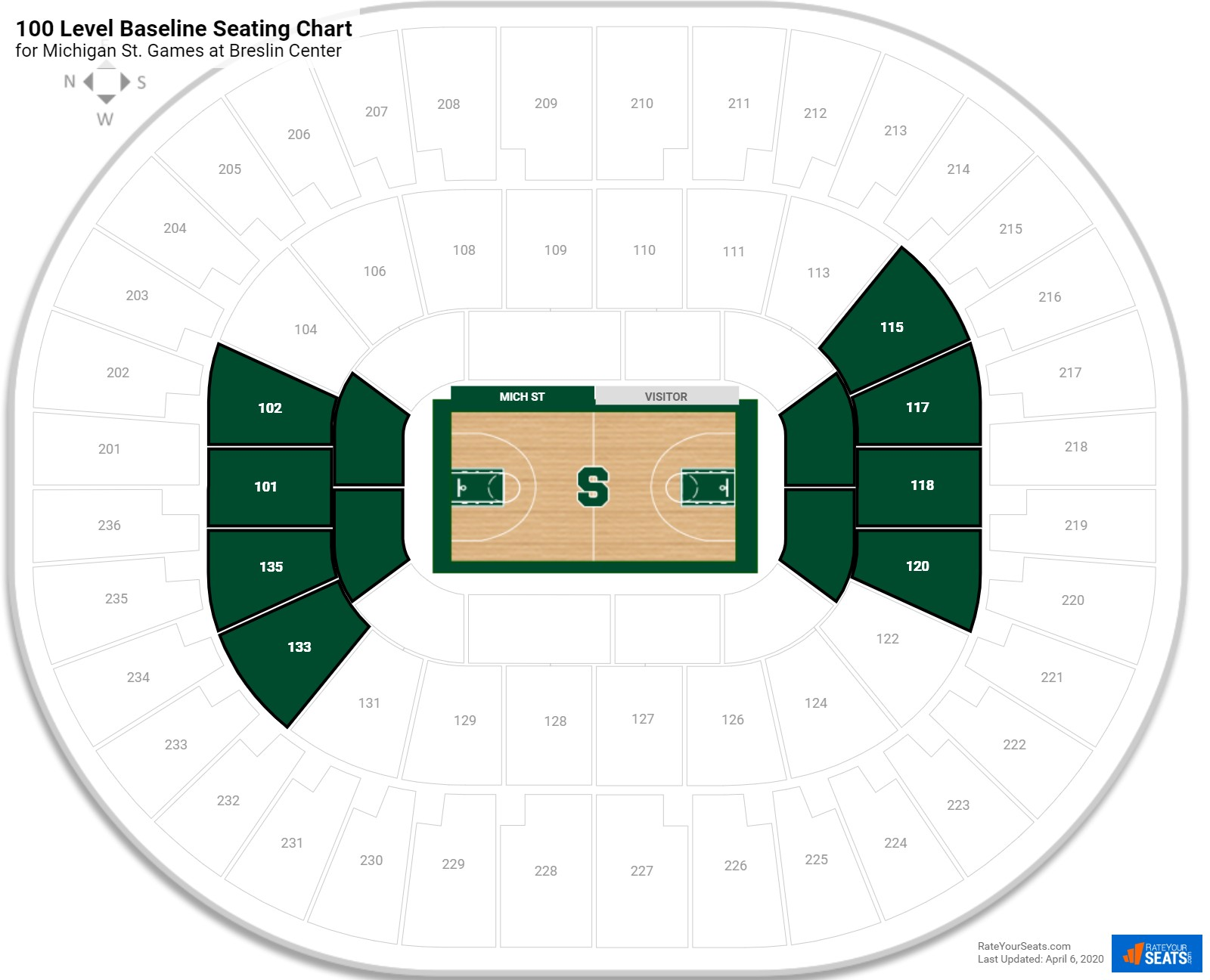 Breslin Center 100 Level Baseline Seating Chart