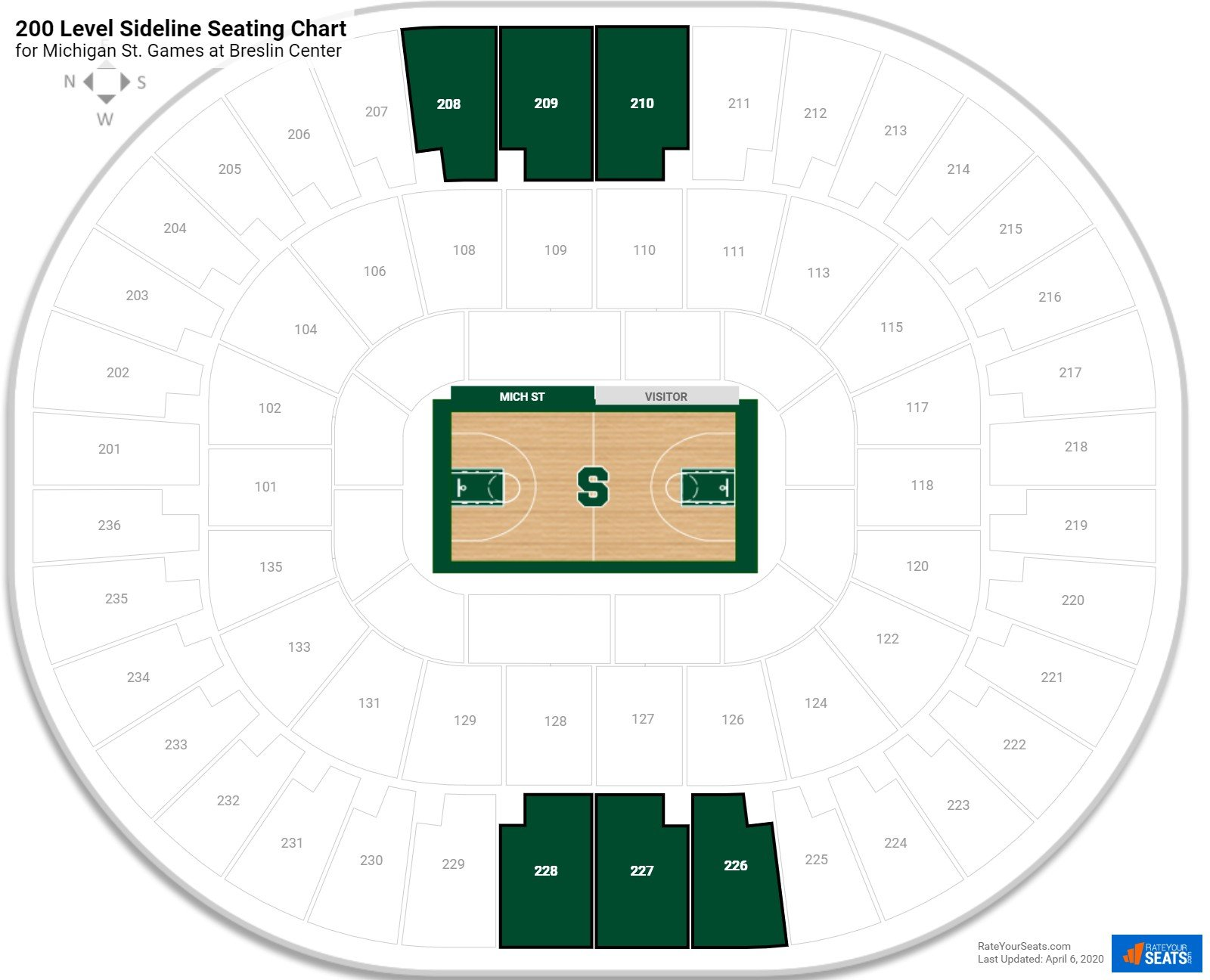Breslin Center 200 Level Sideline Seating Chart