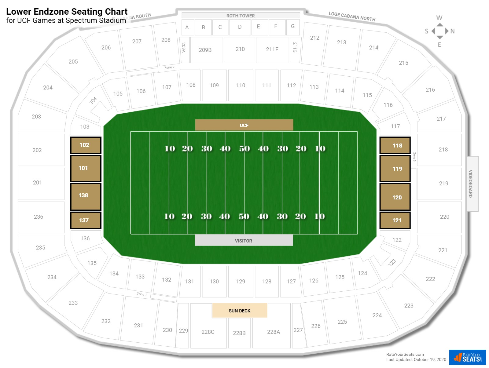 Ucf Football Arena Seating Chart Brokeasshomecom : bright house networks stadium orlando fl football lower endzone from brokeasshome.com size 1600 x 1255 jpeg 253kB