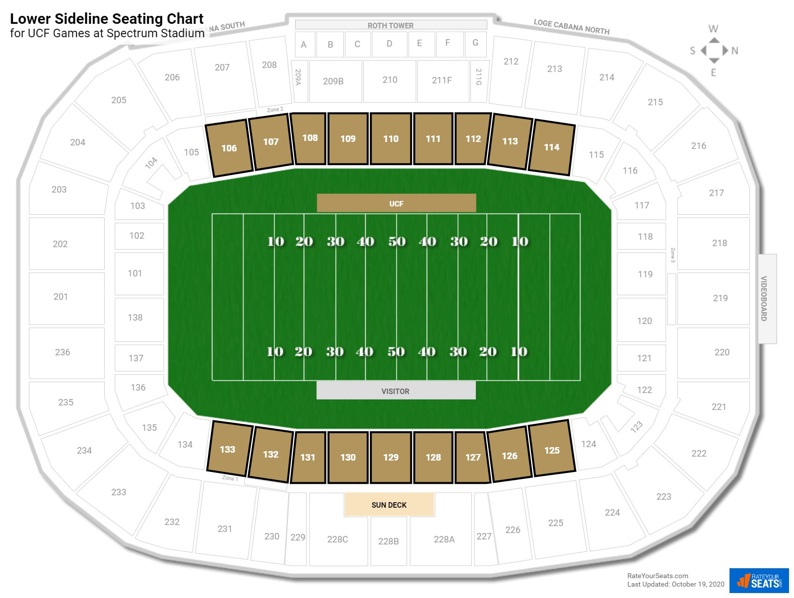 Bright House Networks Stadium Lower Sideline seating chart
