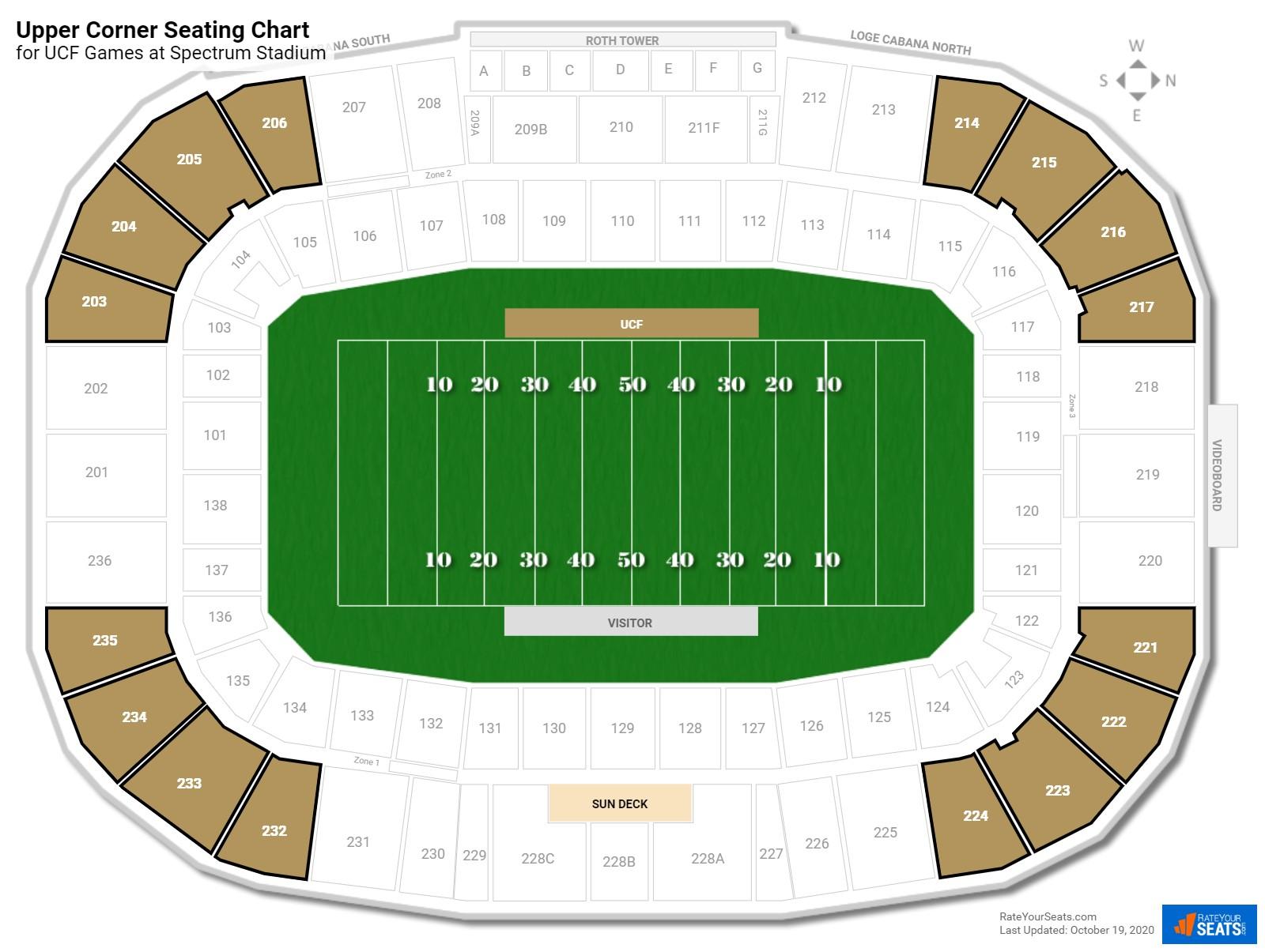 Spectrum Stadium Upper Corner Seating Chart