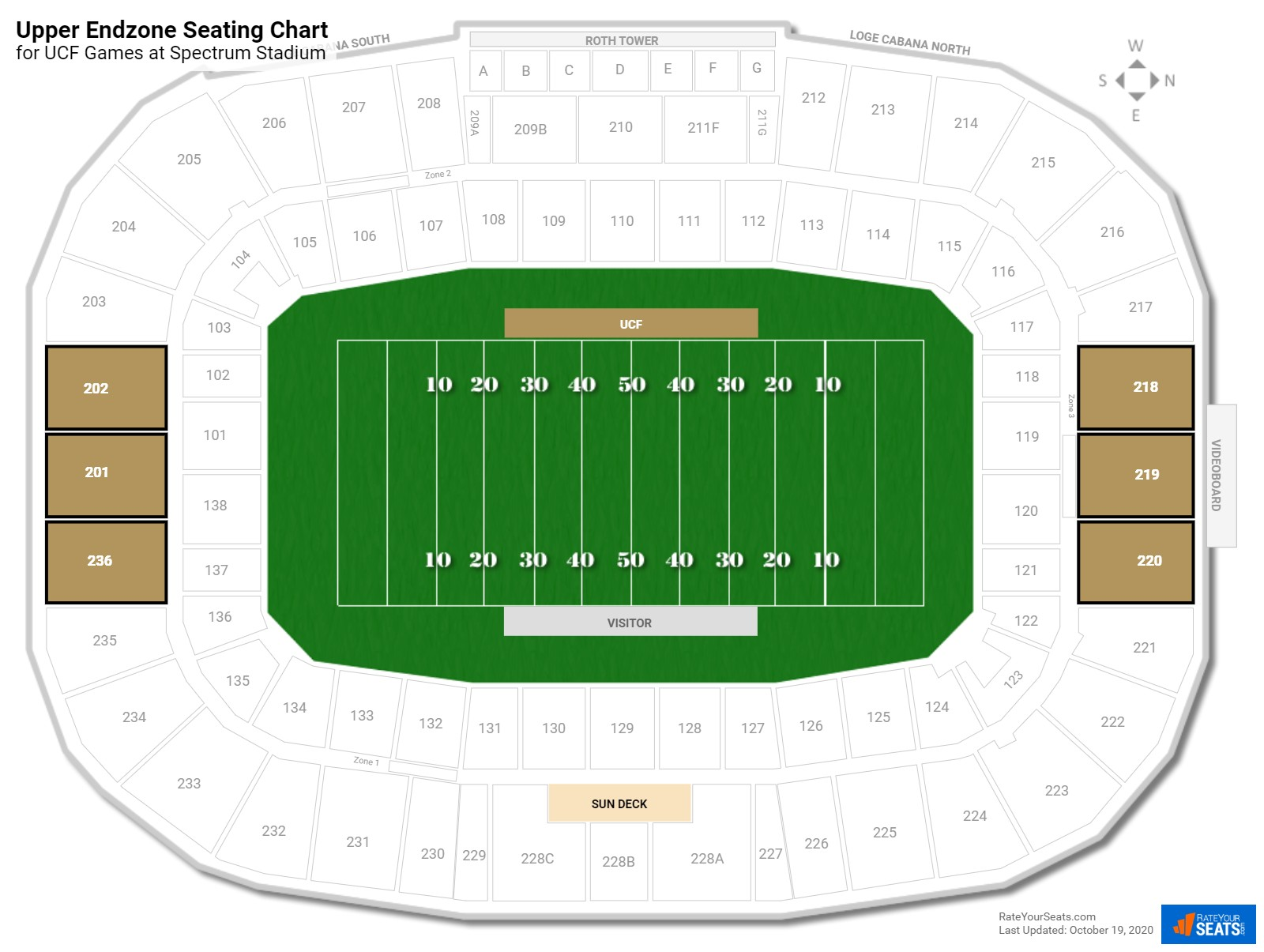 Bright house networks stadium ucf knights tickets all for Right house