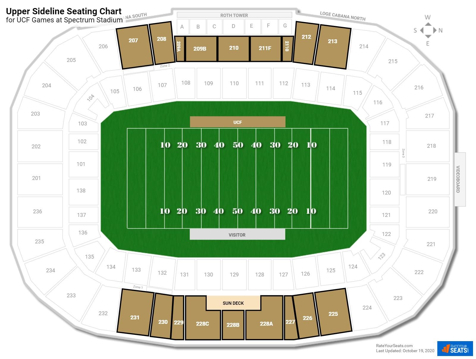 Spectrum Stadium Upper Sideline Seating Chart