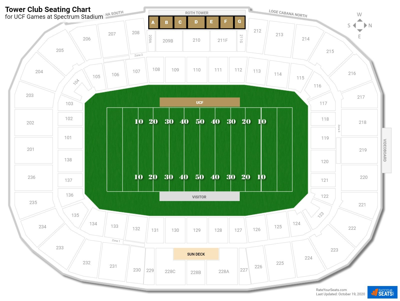 Bright House Networks Stadium West Side Club seating chart