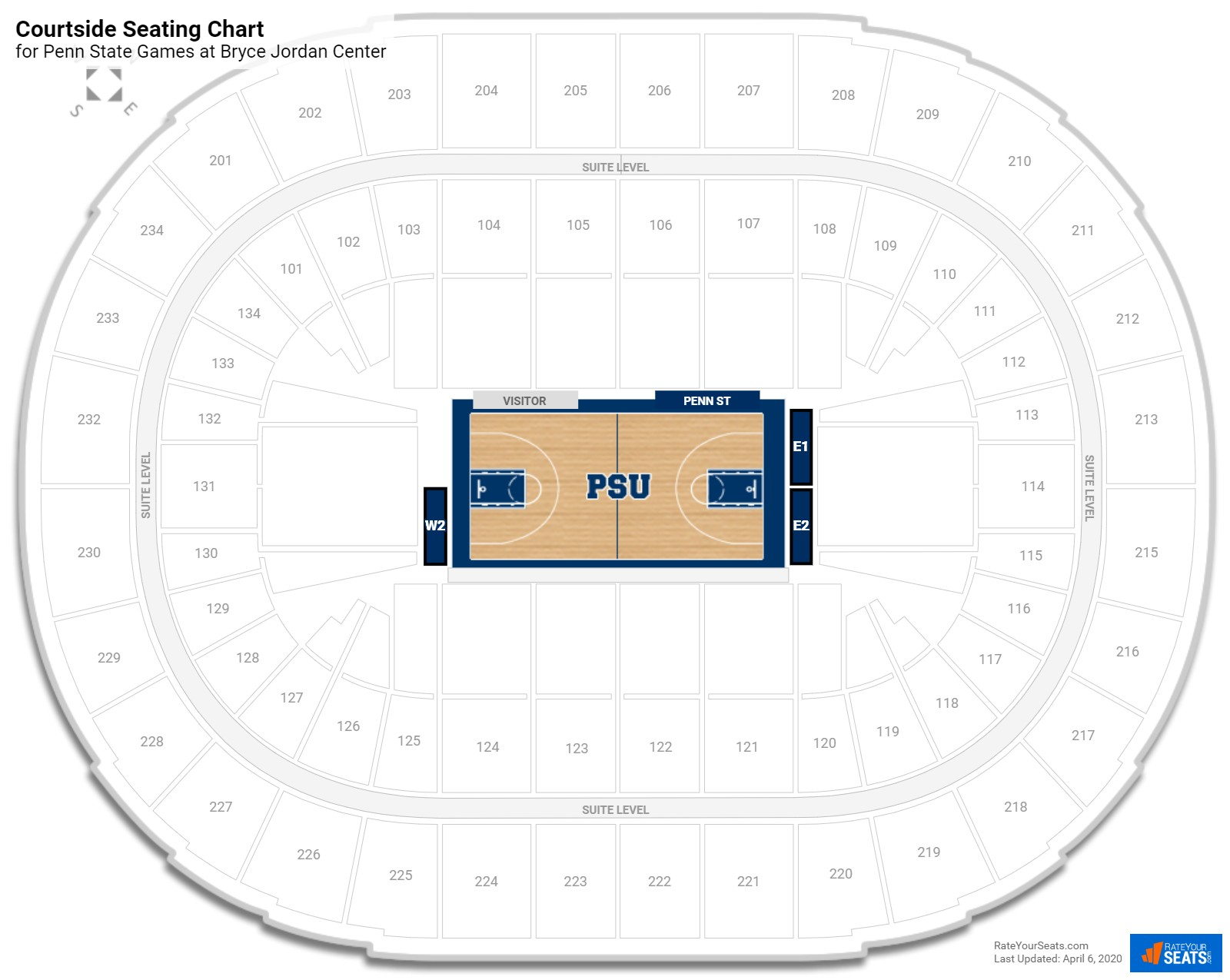 Bryce Jordan Center Courtside Seating Chart