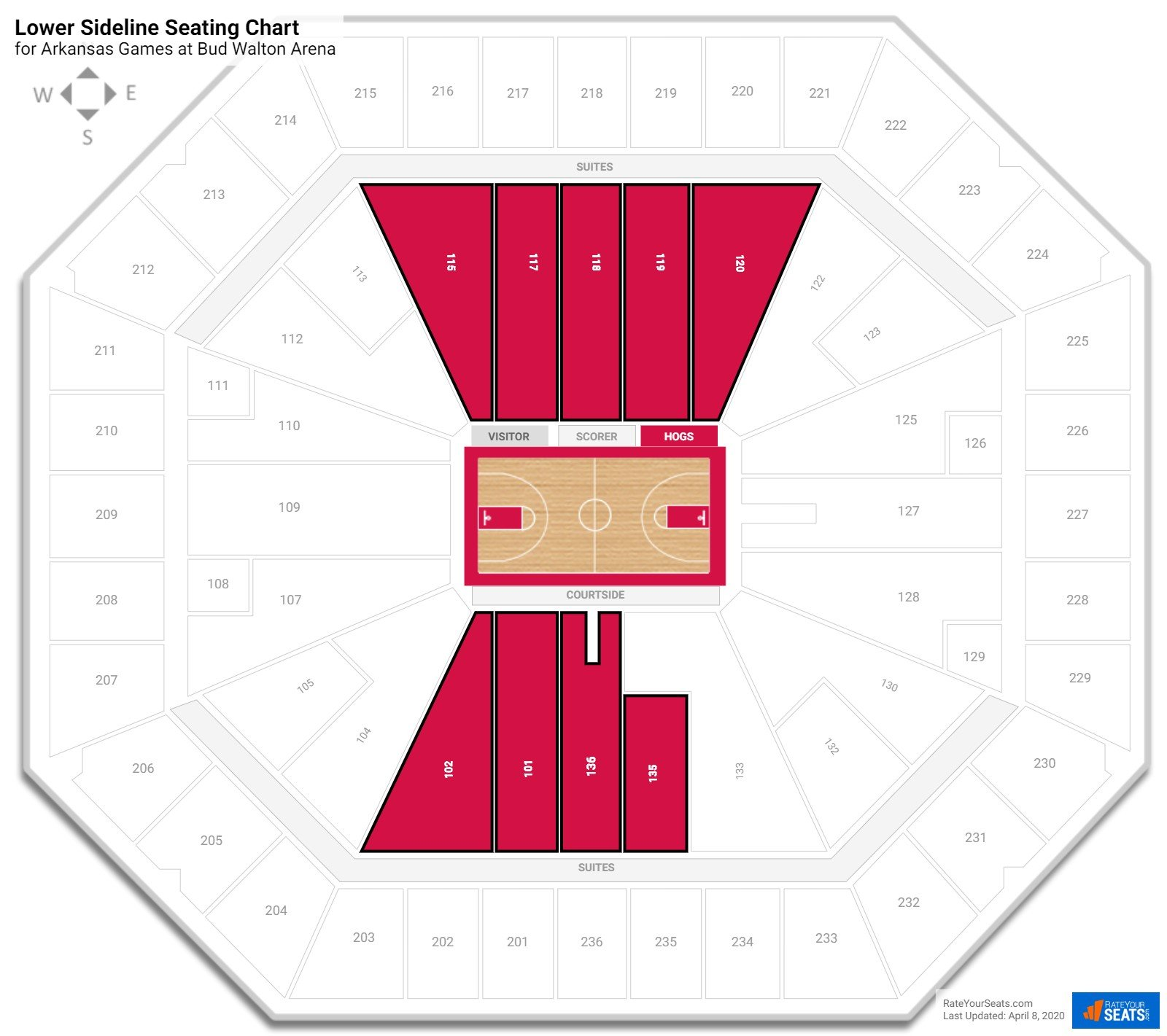 Bud Walton Arena Lower Sideline seating chart