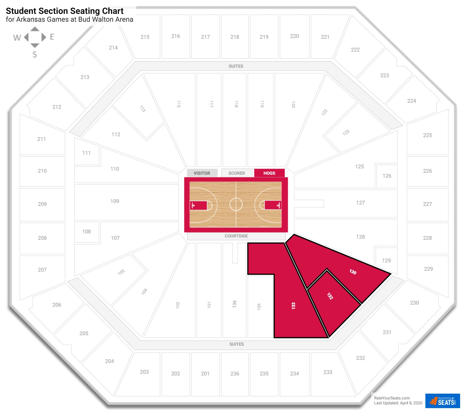 Bud Walton Arena Arkansas Seating Guide Rateyourseatscom