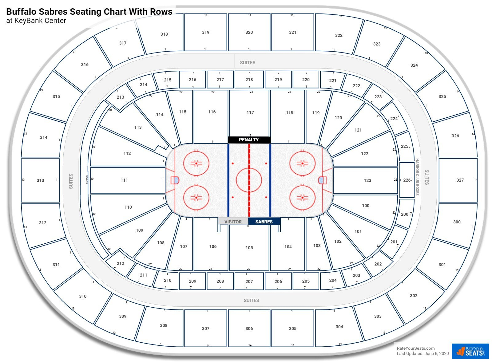 KeyBank Center seating chart with rows hockey