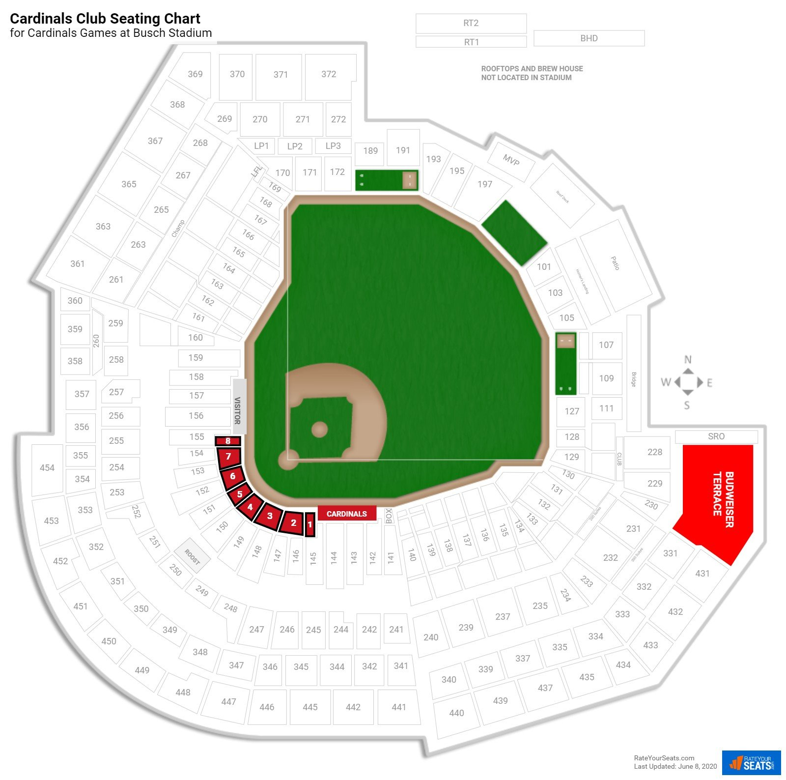 Busch Stadium Cardinals Club seating chart