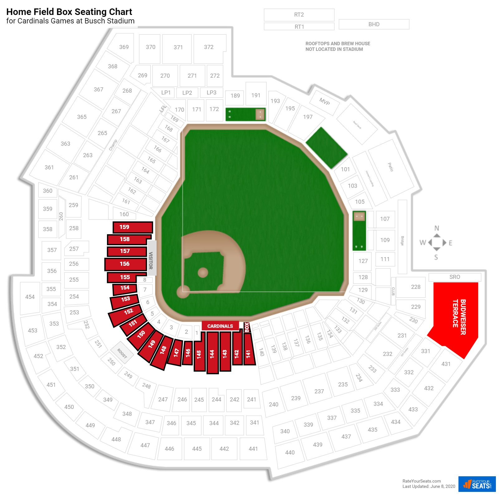 Busch Stadium Home Field Box Baseball Seating