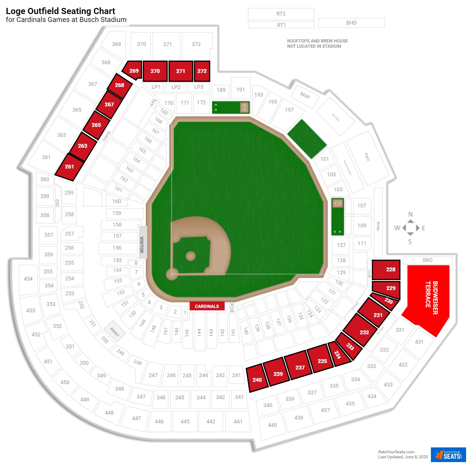 Busch Stadium Loge Outfield seating chart