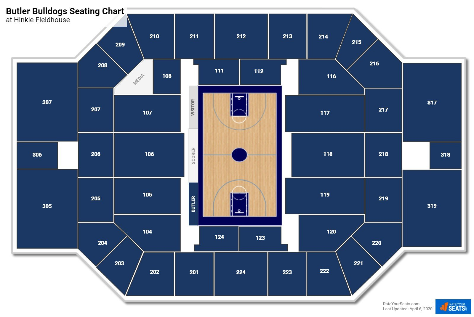 Butler Basketball Seating Chart