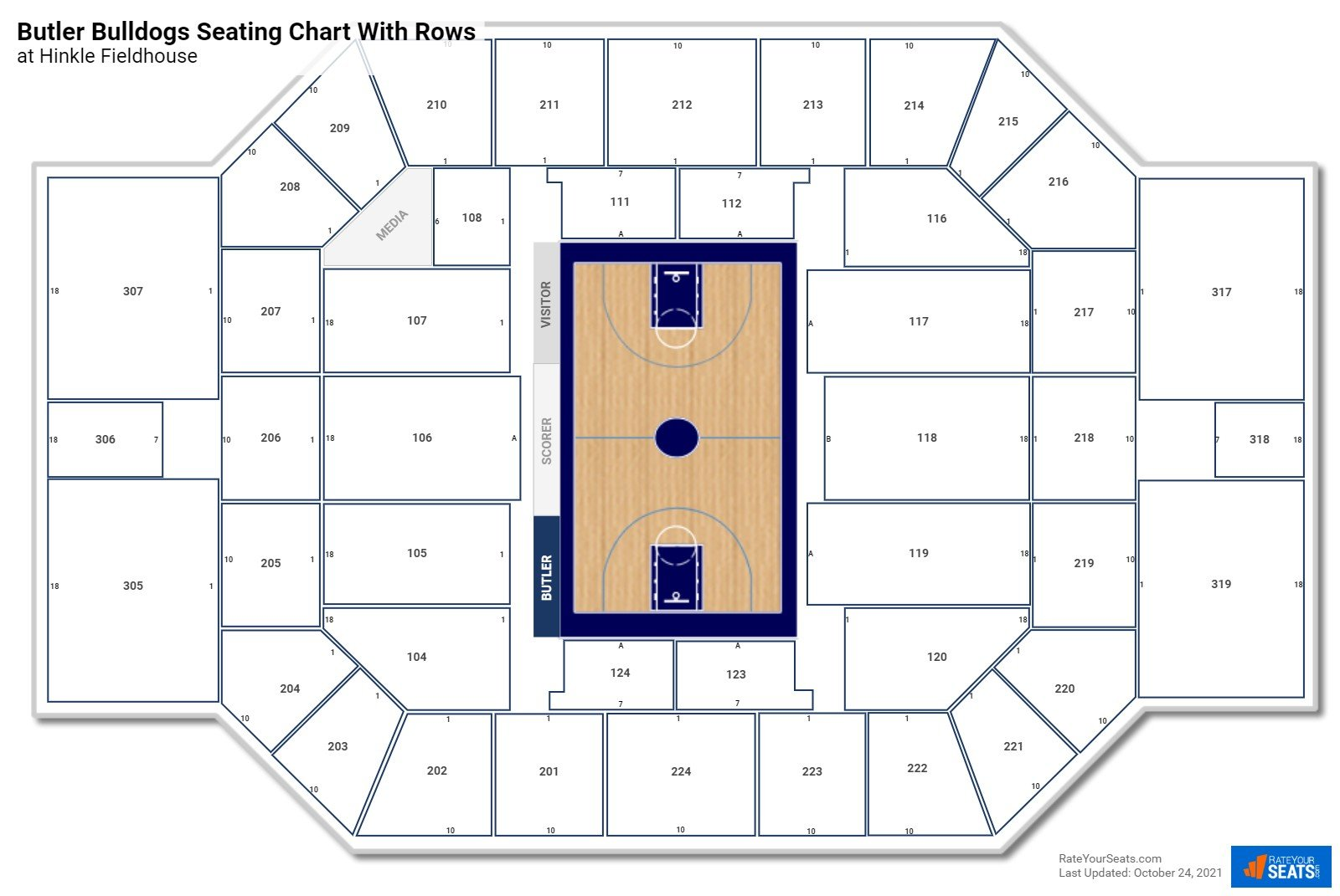 Hinkle Fieldhouse seating chart with rows