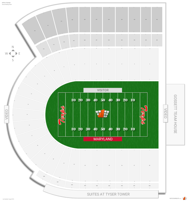 Maryland stadium maryland seating guide rateyourseats com