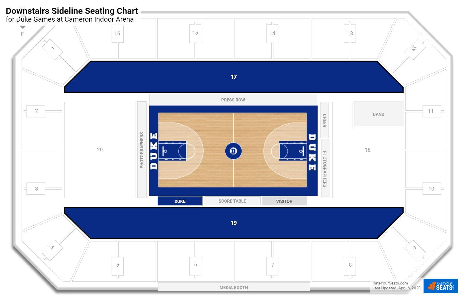 Cameron Indoor Stadium Downstairs Sideline seating chart