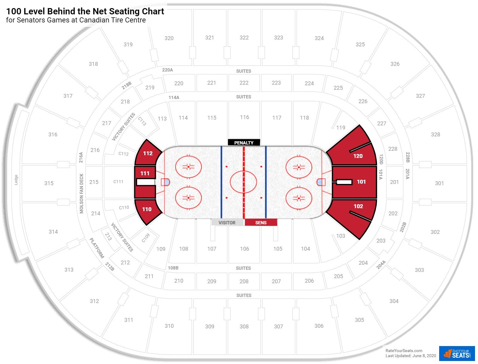 Canadian Tire Centre 100 Level Behind the Net seating chart