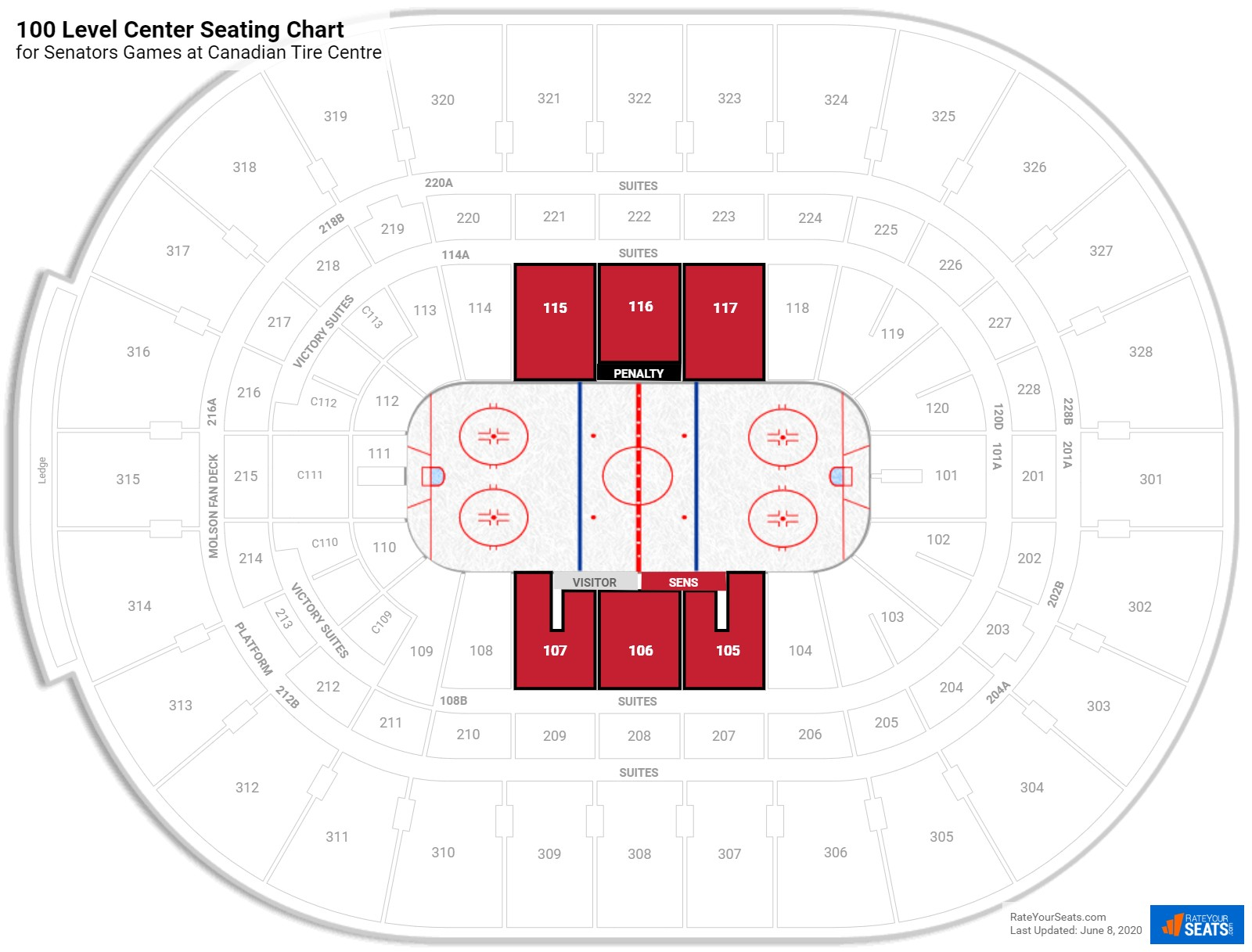 Canadian Tire Centre 100 Level Center seating chart