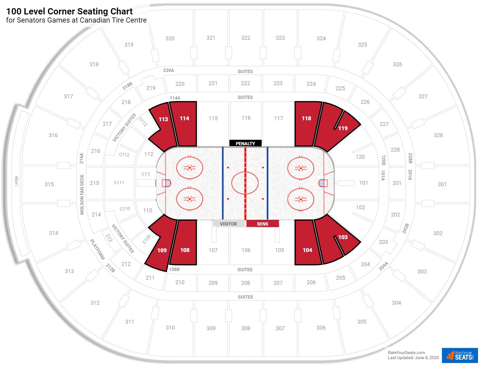 Canadian Tire Centre 100 Level Corner seating chart