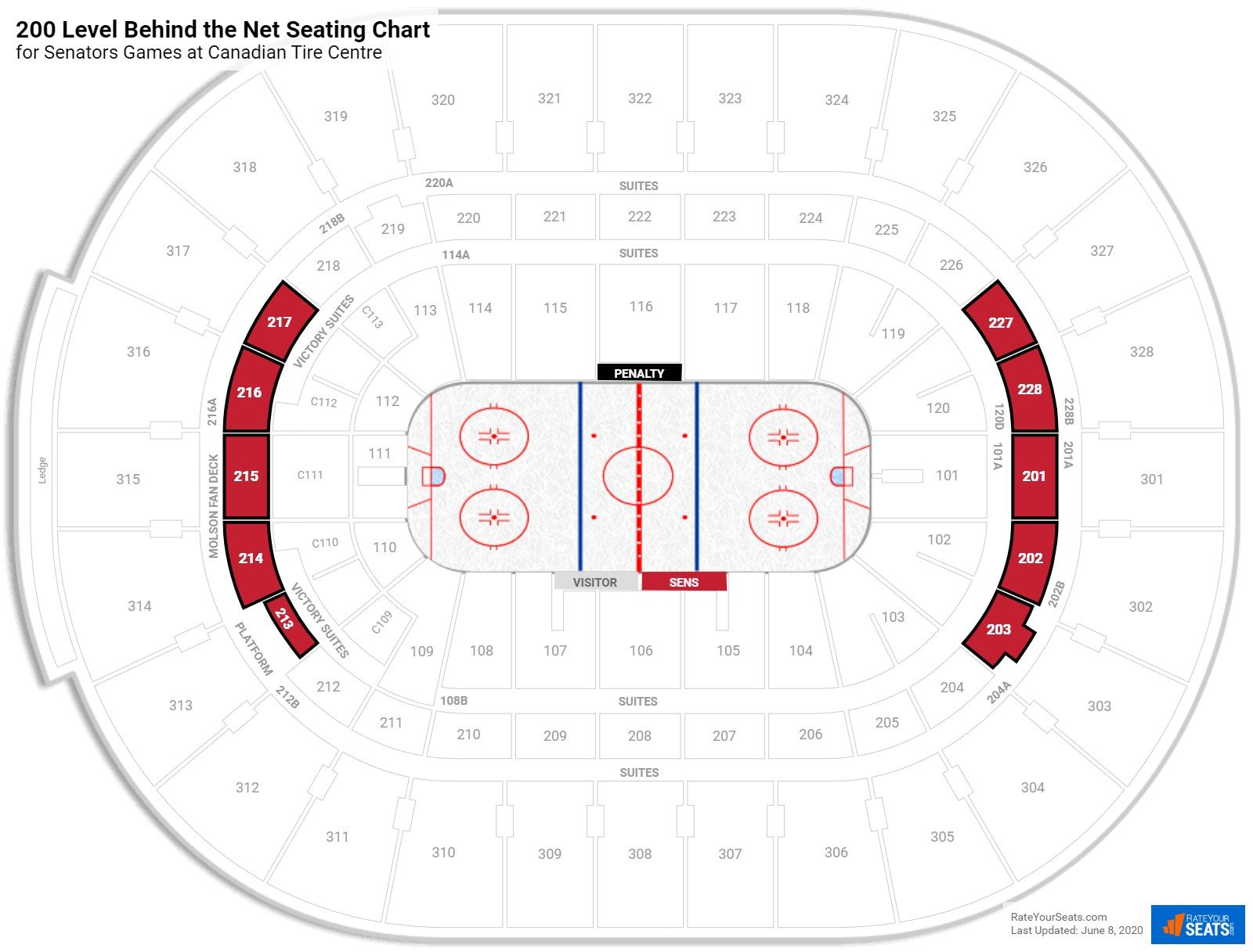 Canadian Tire Centre 200 Level Behind the Net seating chart