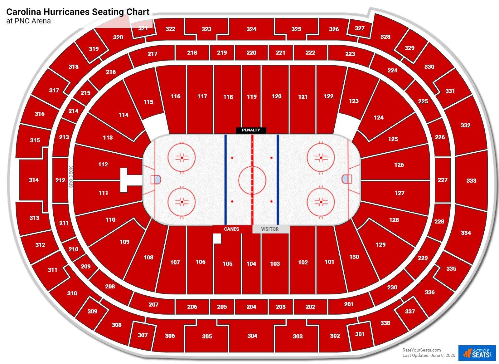 PNC Arena Section 226 - Carolina Hurricanes ...