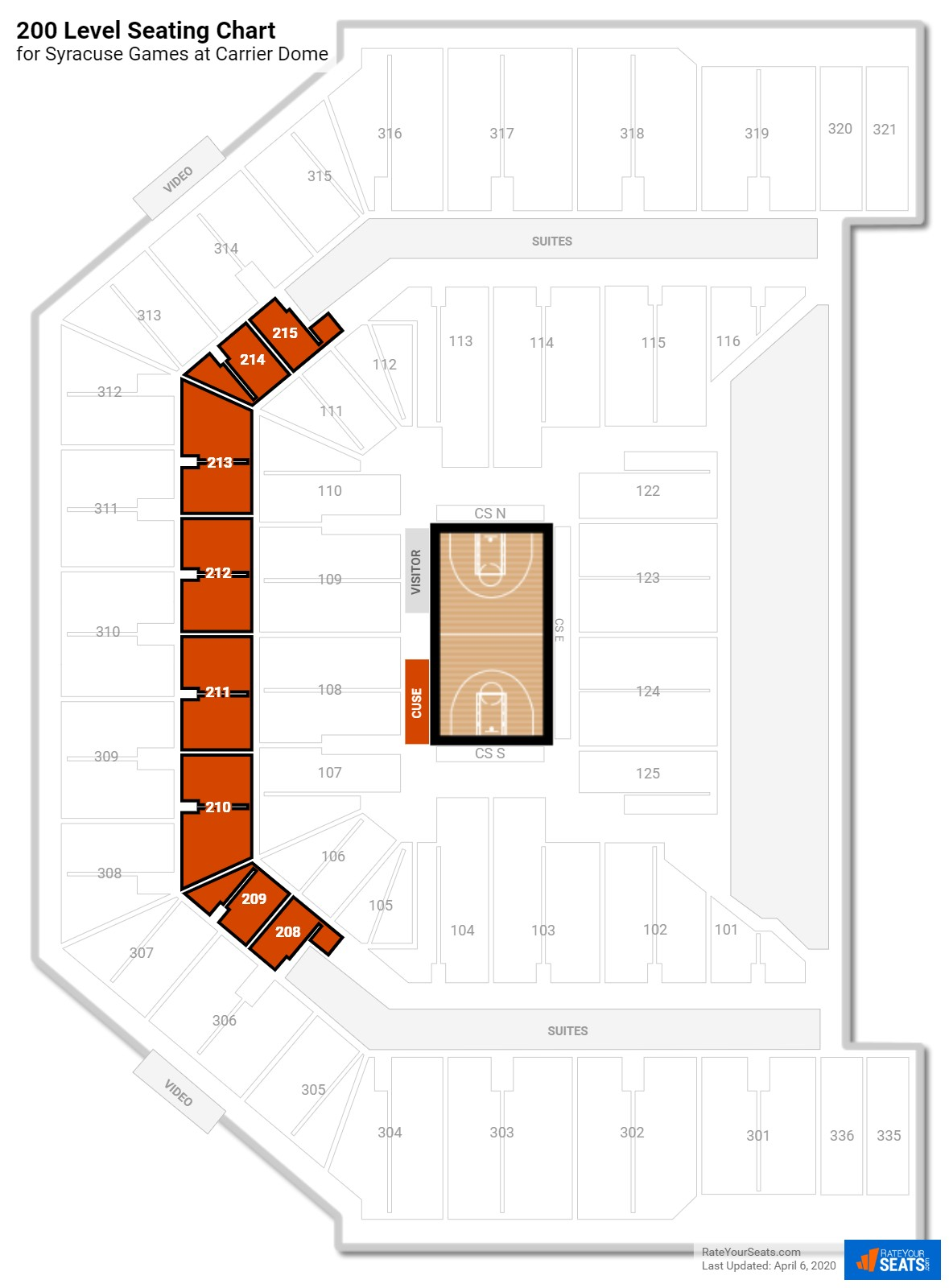 Carrier Dome 200 Level seating chart