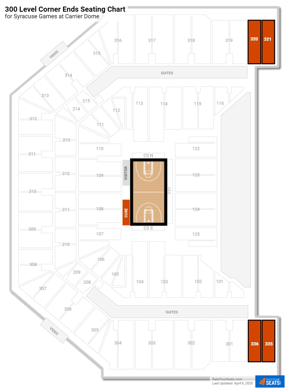 Carrier Dome 300 Level Corner Ends seating chart