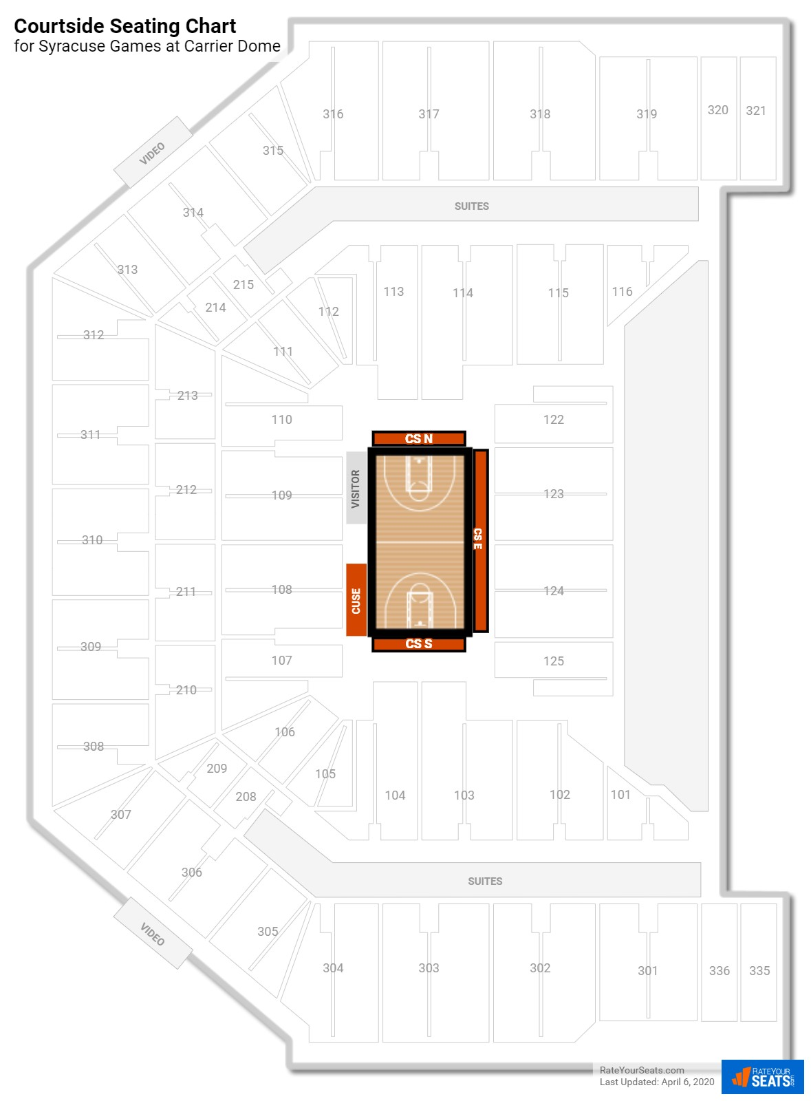 Carrier Dome Courtside seating chart