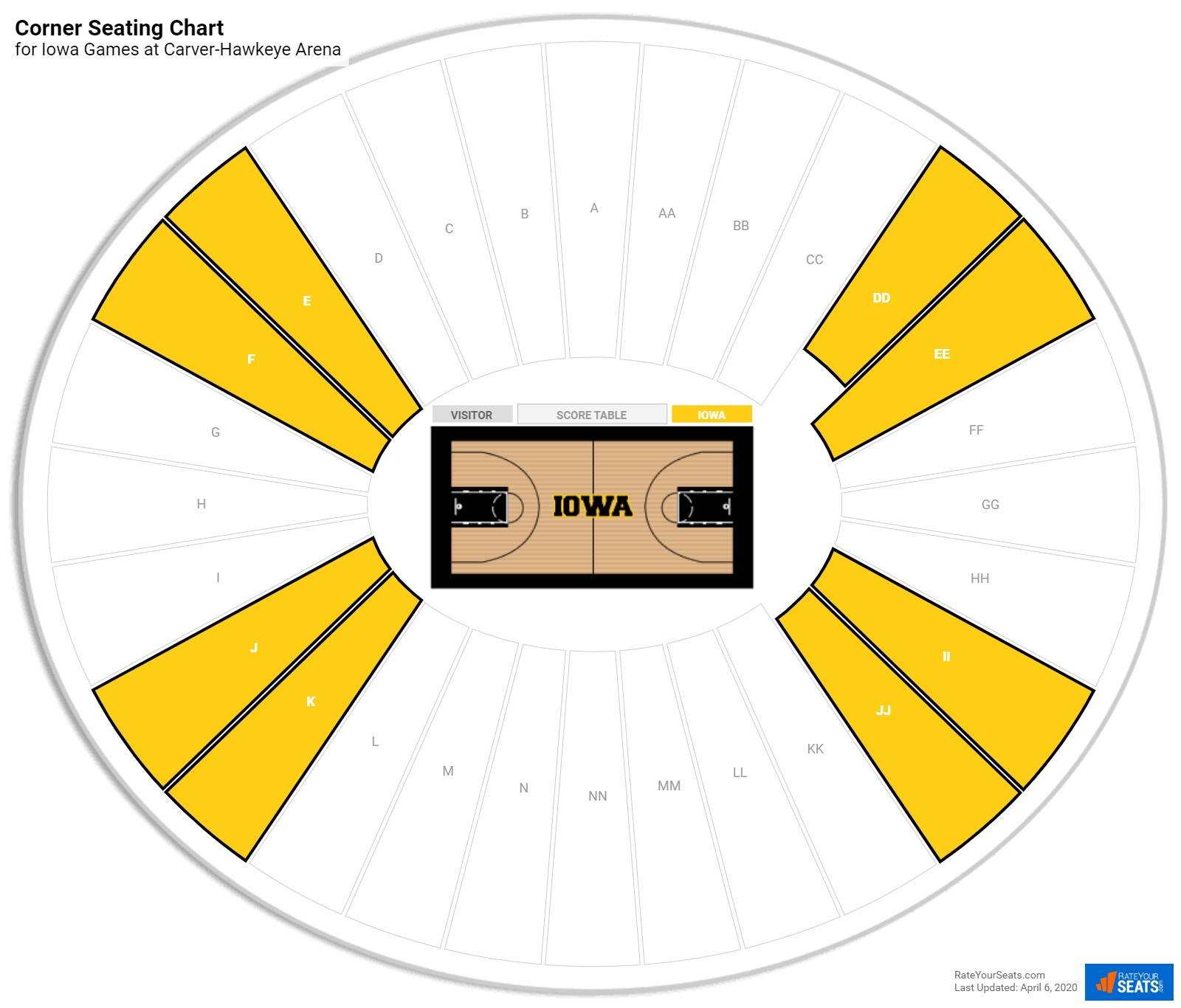 Carver Hawkeye Arena Iowa Seating Guide Rateyourseatscom