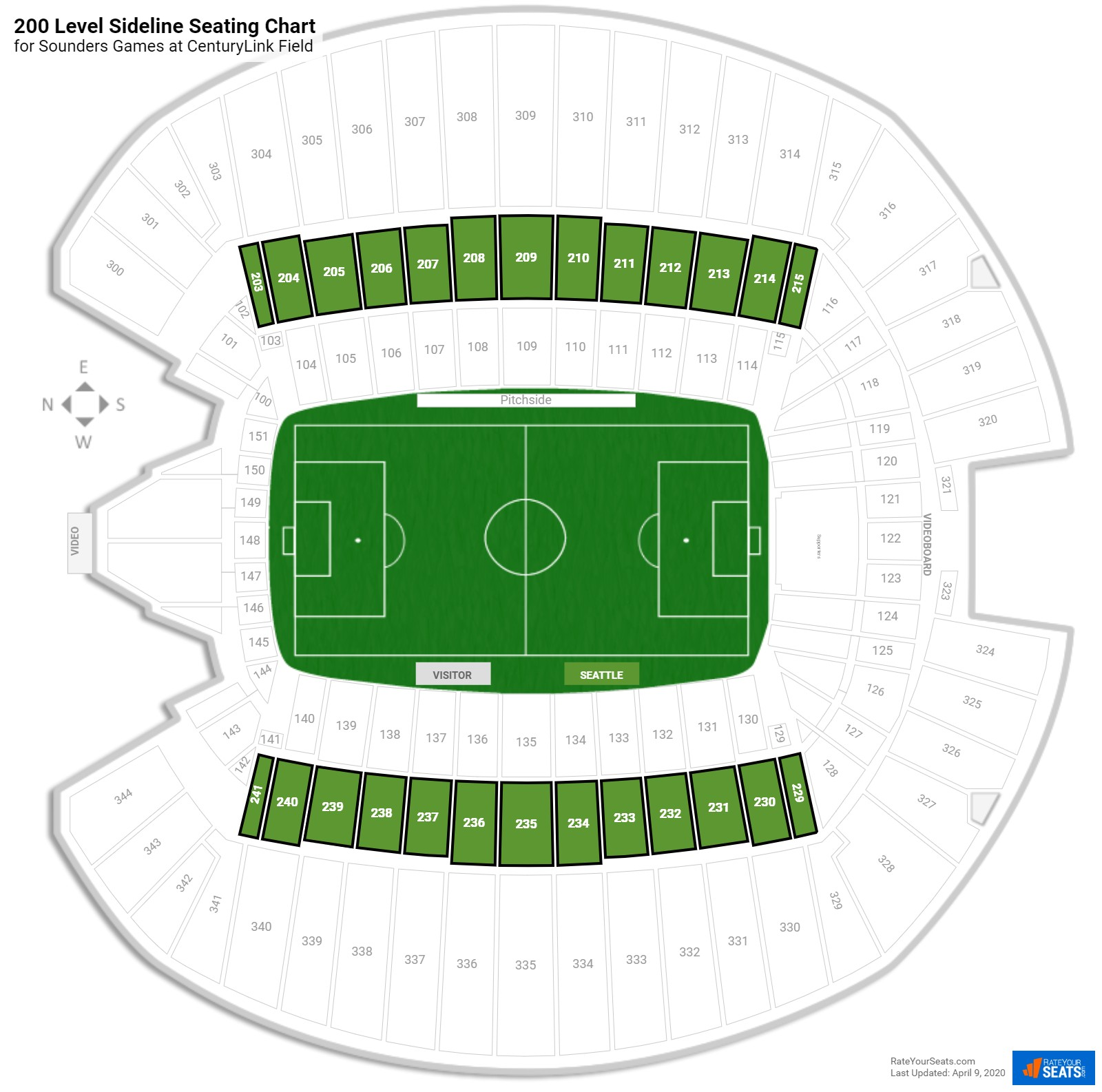 CenturyLink Field 200 Level Sideline Seating Chart