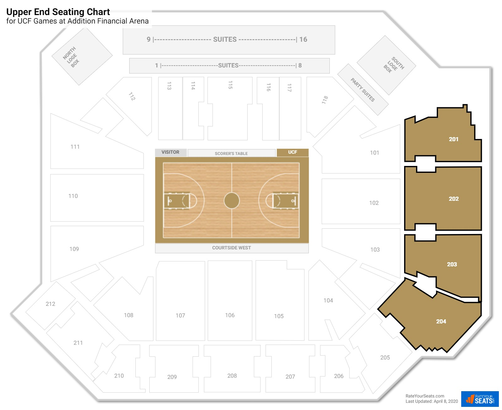 CFE Arena Upper End seating chart