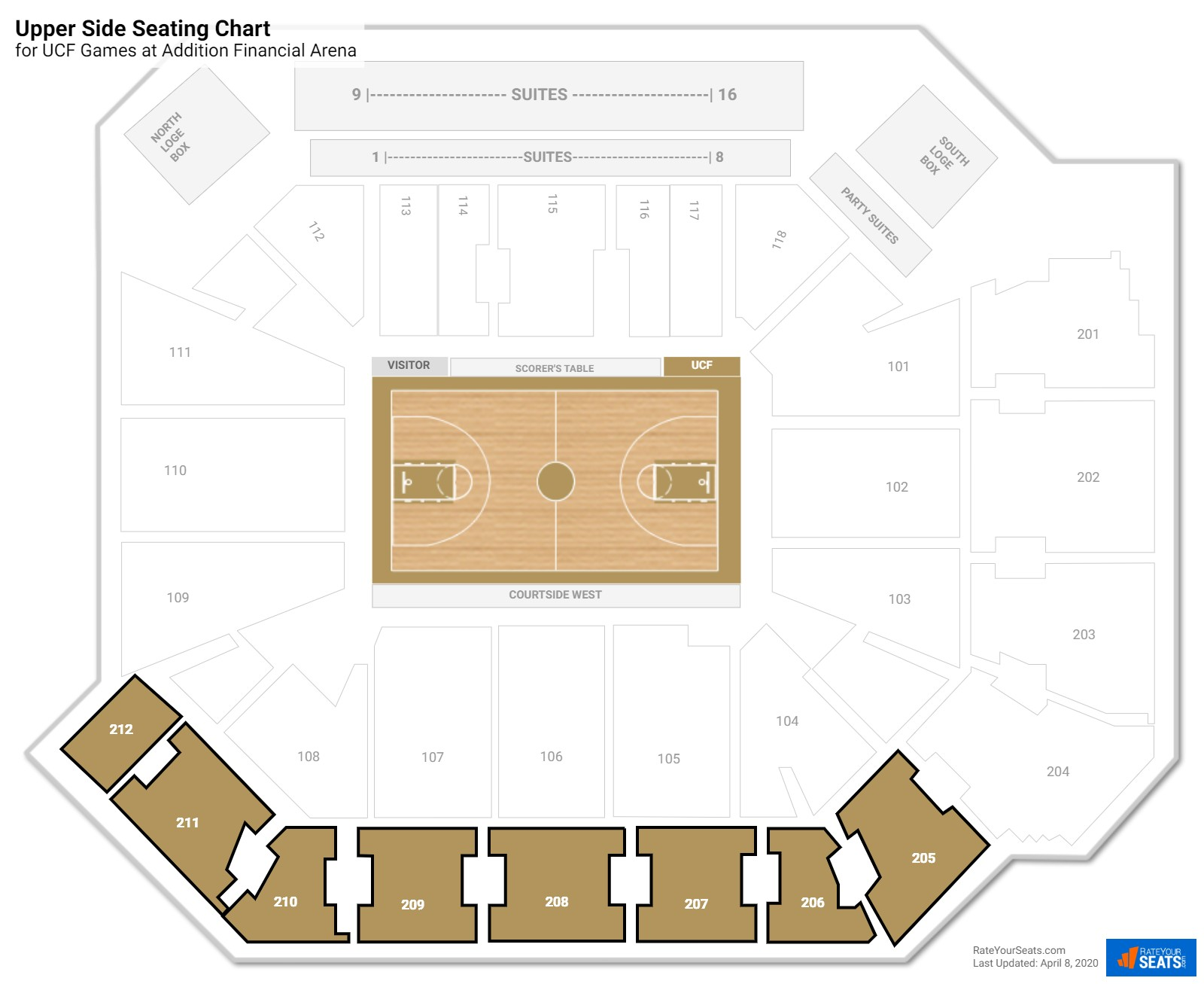 CFE Arena Upper Side seating chart