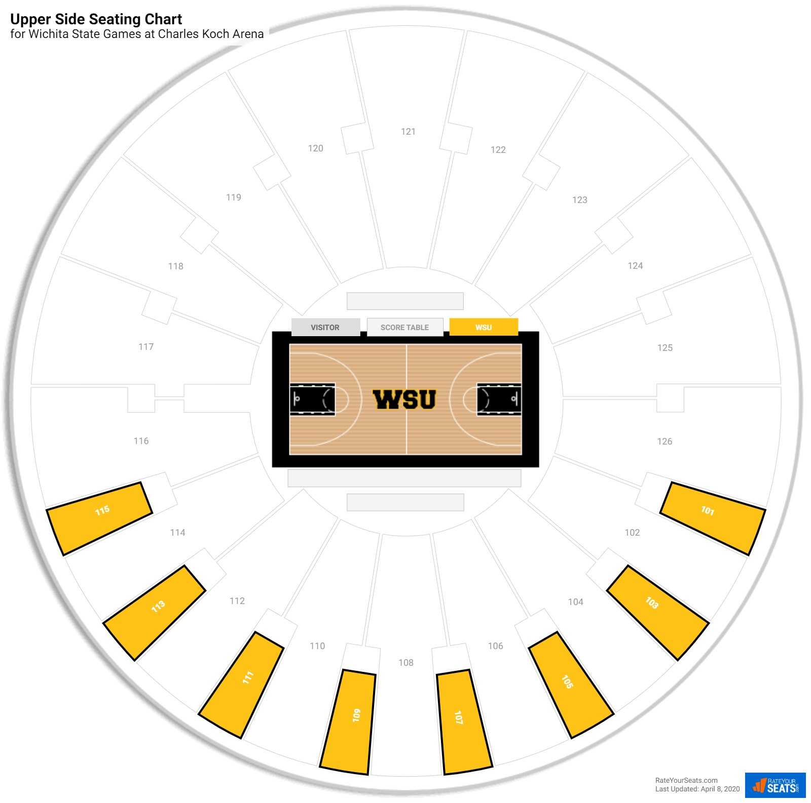 Charles Koch Arena Upper Side seating chart