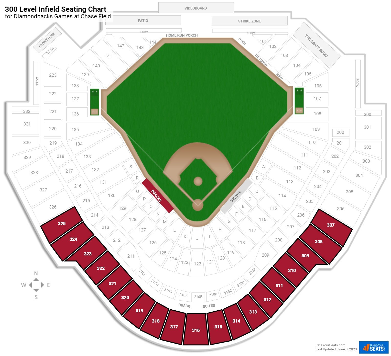 Chase Field 300 Level Infield seating chart