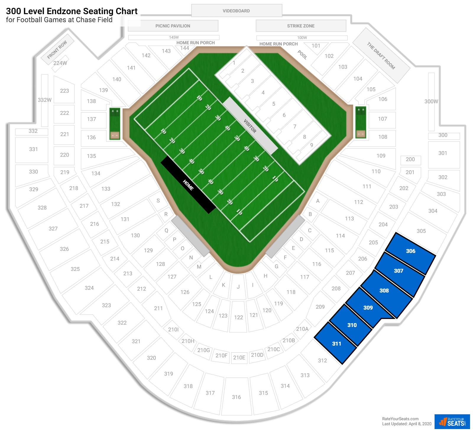 Chase Field 300 Level Endzone seating chart