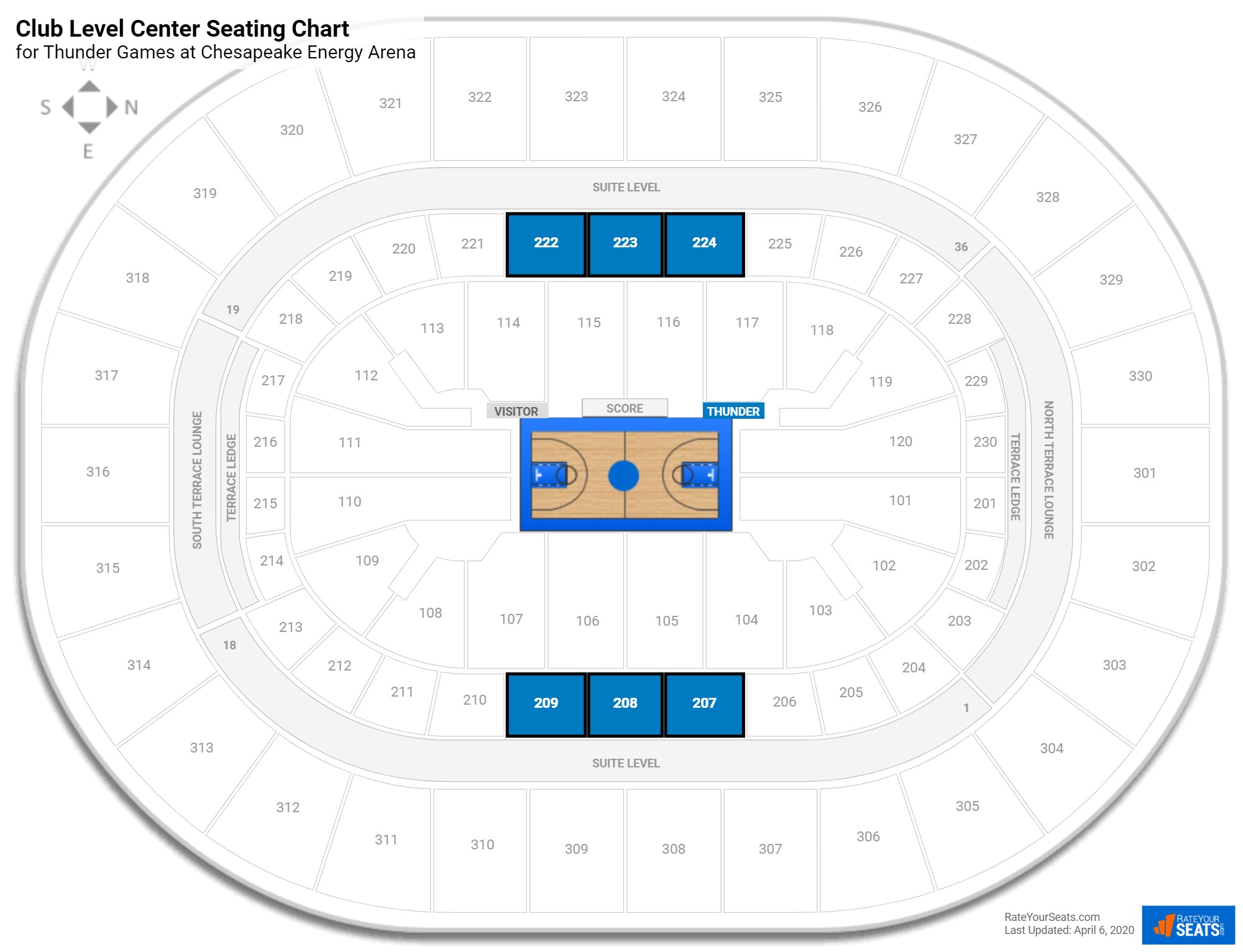 Chesapeake Energy Arena Club Level Center seating chart