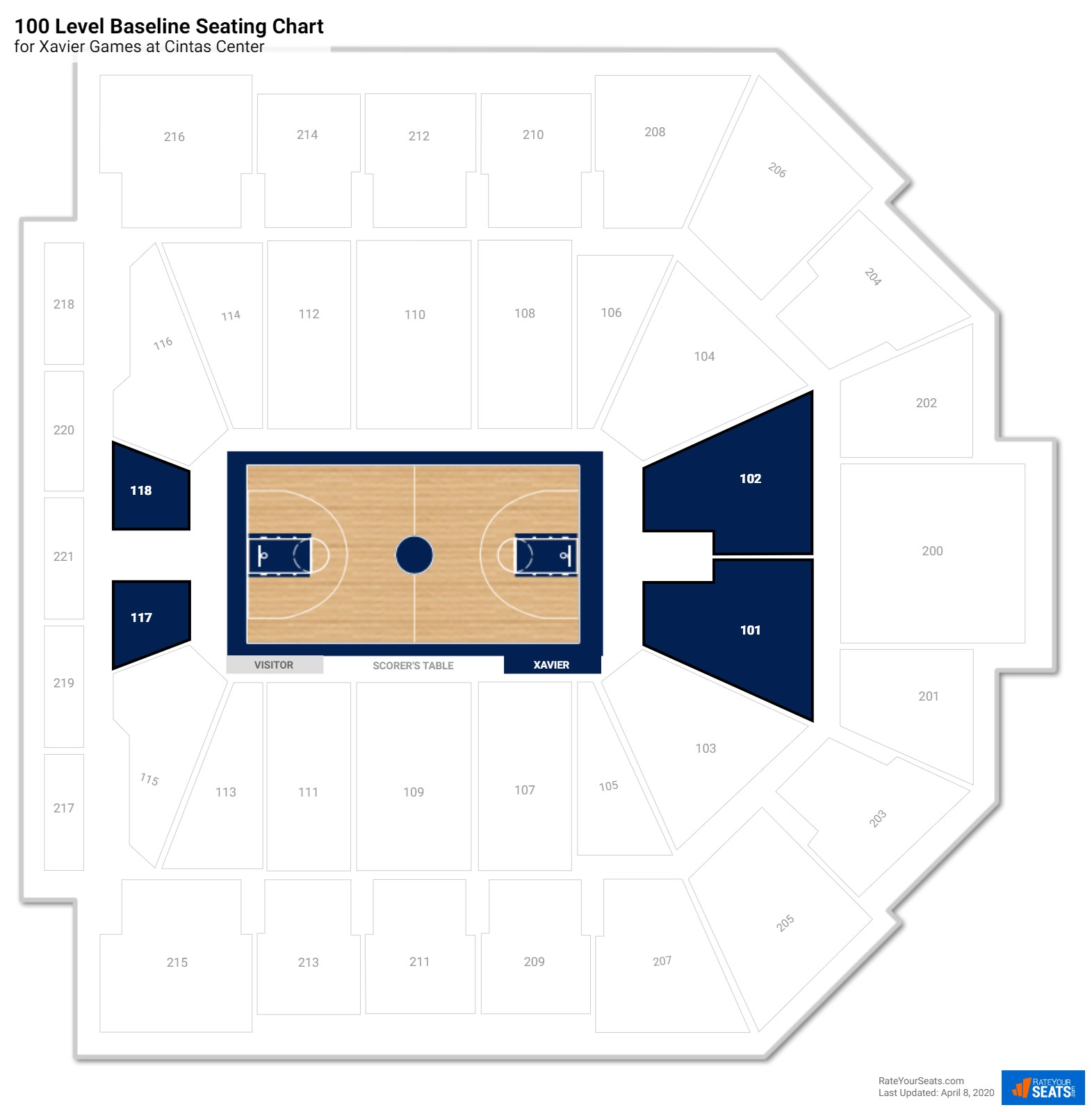 Cintas Center 100 Level Baseline Seating Chart