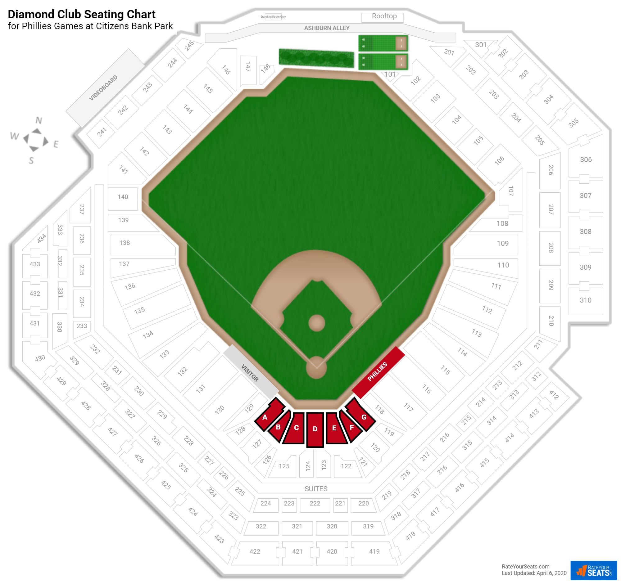 Citizens Bank Park Diamond Club seating chart