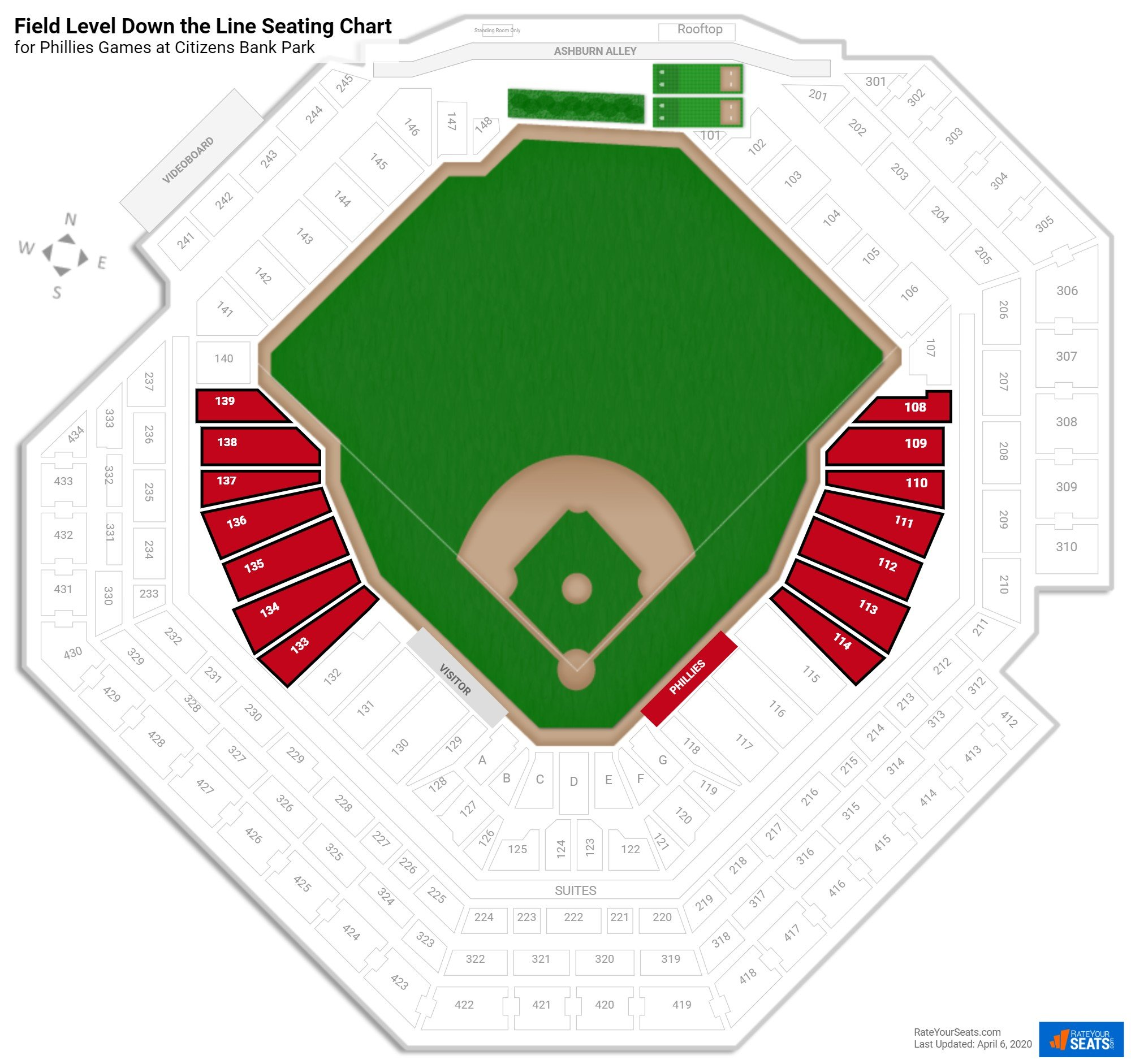 Citizens Bank Park Field Level Down the Line seating chart