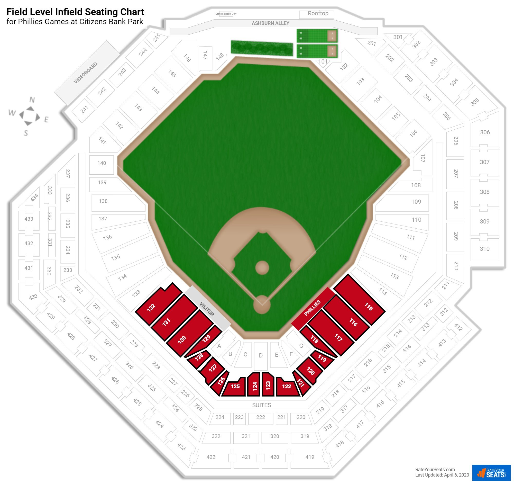 Citizens Bank Park Field Level Infield seating chart