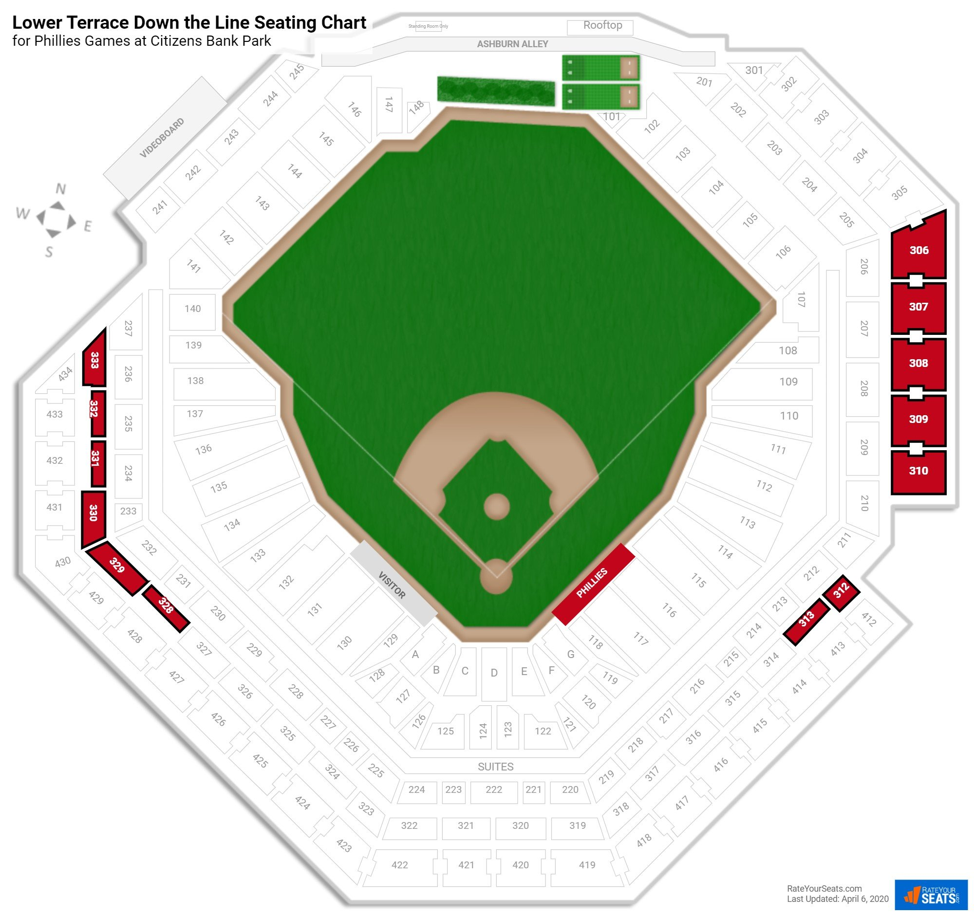 Citizens Bank Park Lower Terrace Down the Line seating chart