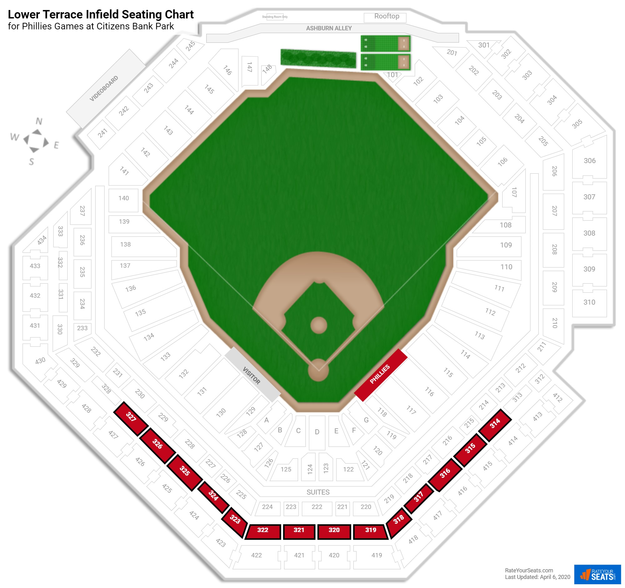 Citizens Bank Park Lower Terrace Infield seating chart