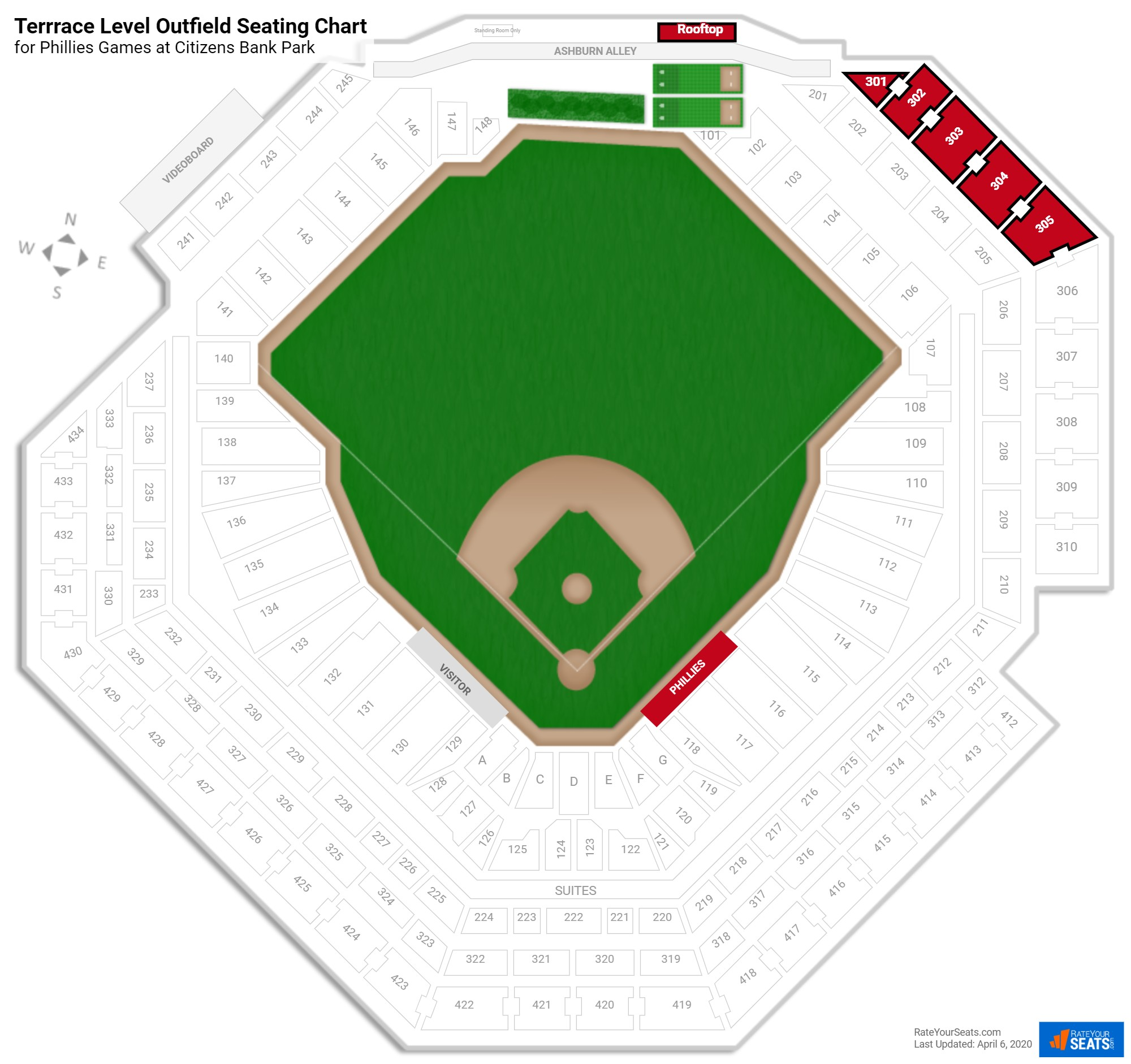 Citizens Bank Park Terrrace Level Outfield seating chart