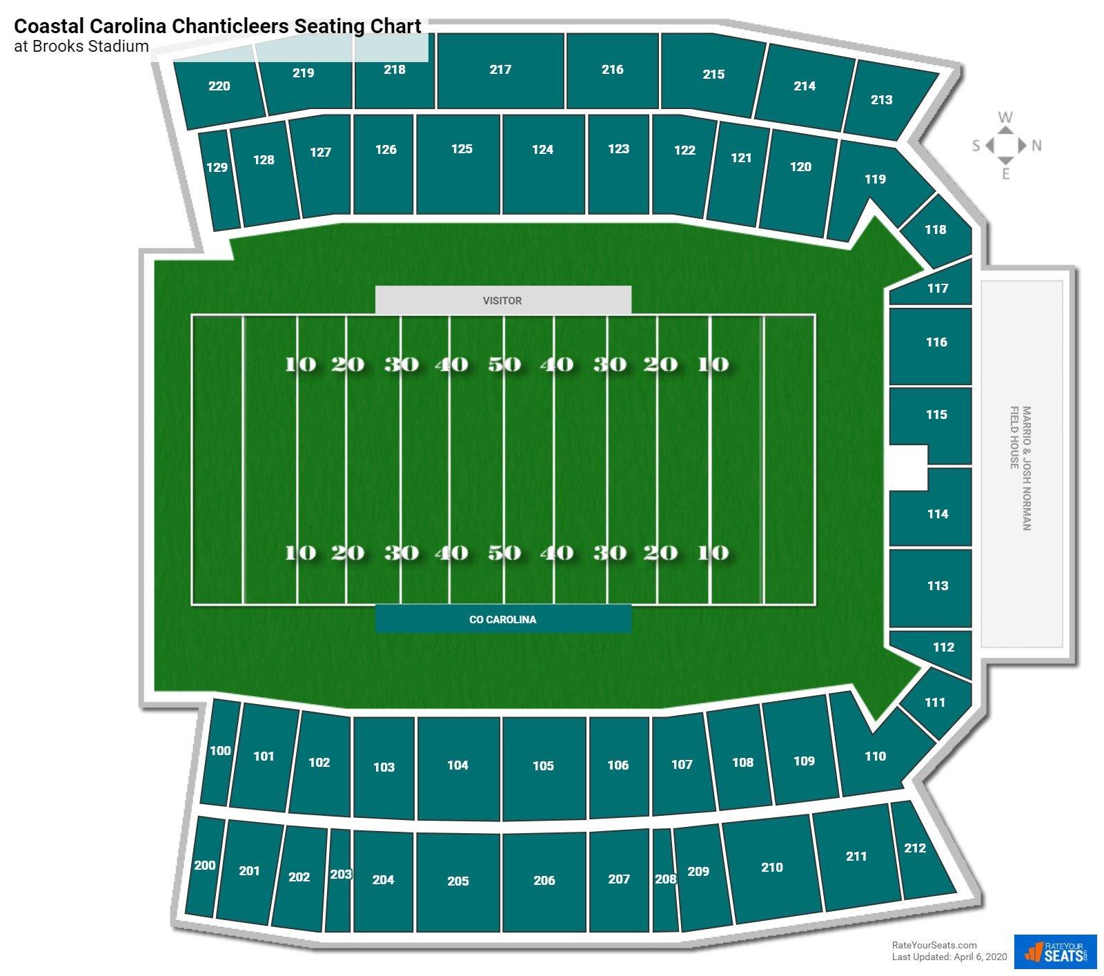 Brooks Stadium Seating Charts Rateyourseats Com